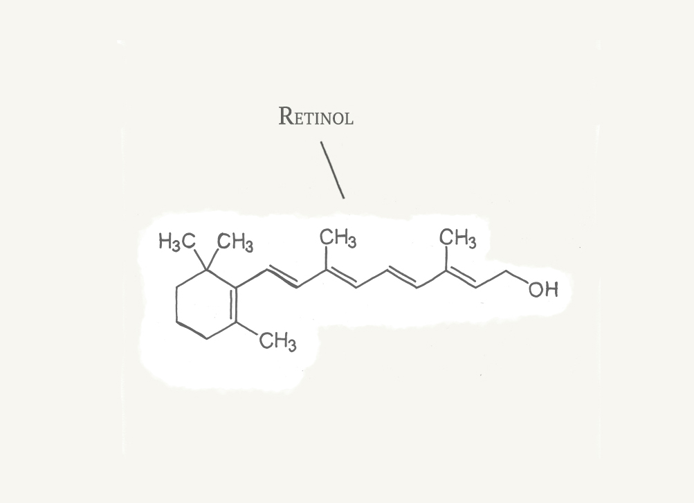 Retinol: Explained